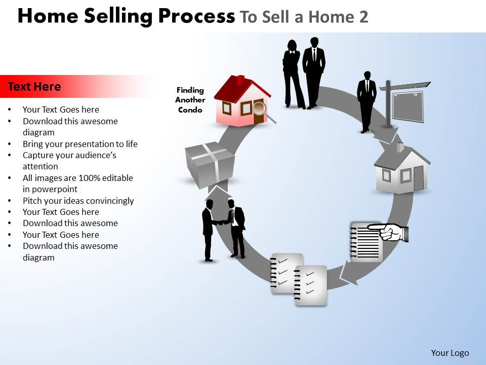 Home selling process to sell a home 2 powerpoint slides and ppt homesellingprocesstosellahome2powerpointslidesandppttemplatesdbslide11 toneelgroepblik Gallery