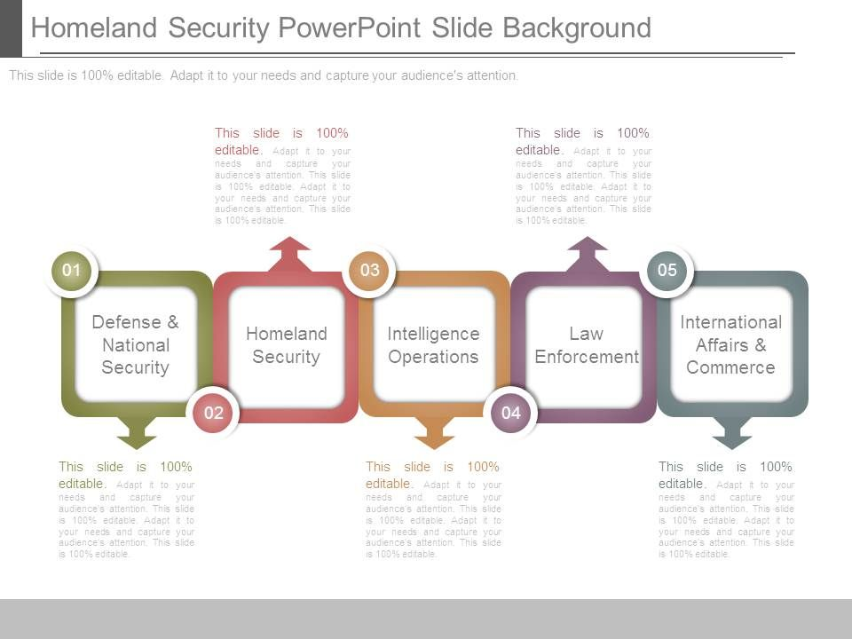 homeland_security_powerpoint_slide_background_Slide01