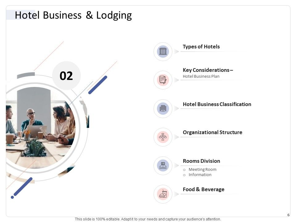 Hospitality business plan essay organizer 5 paragraph