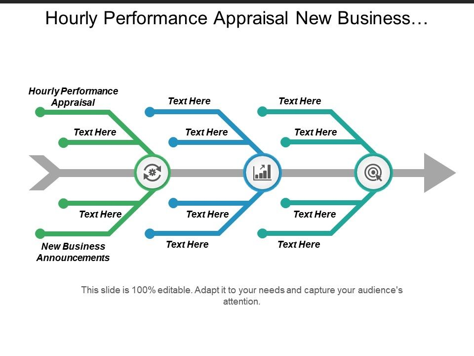 Hourly Performance Appraisal New Business Announcements Network