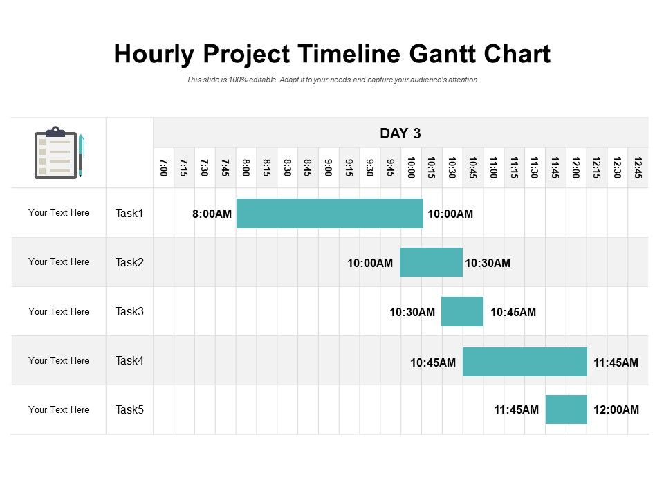 Hourly Project Timeline Gantt Chart Template Presentation Sample Of Ppt Presentation Presentation Background Images