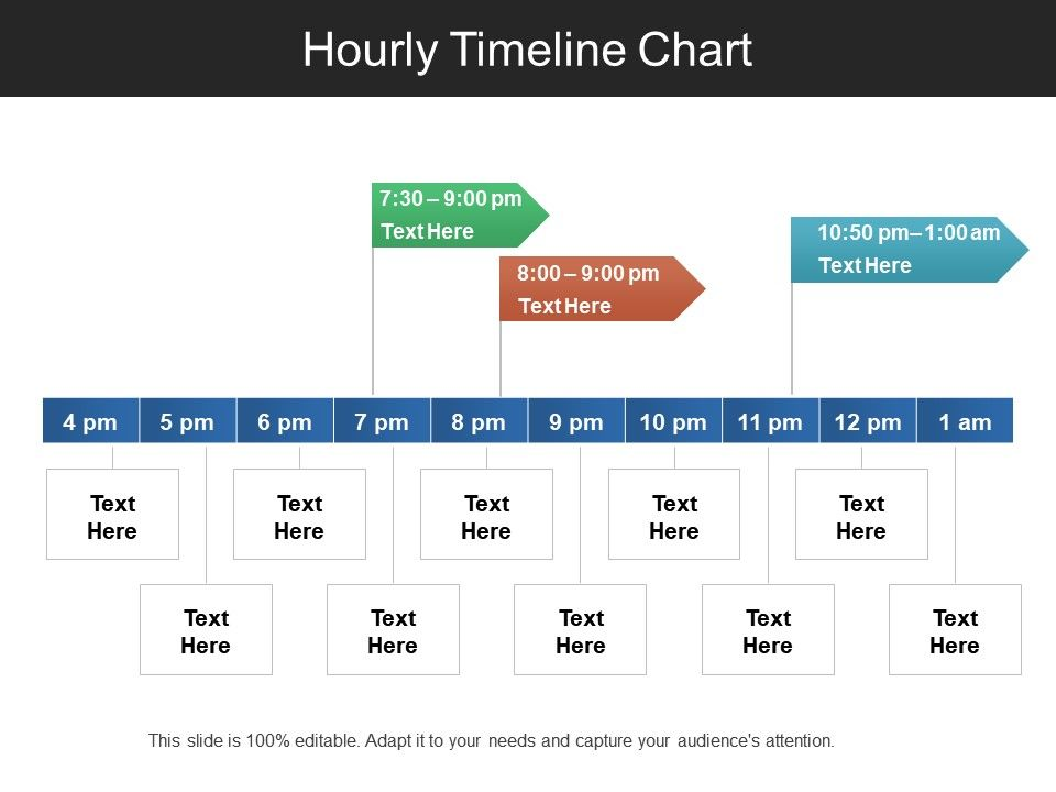 hourly timeline chart ppt slide templates templates powerpoint