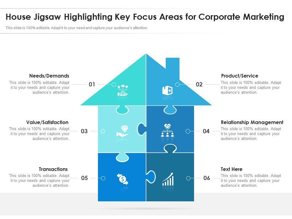 House Jigsaw Highlighting Key Focus Areas For Corporate Marketing