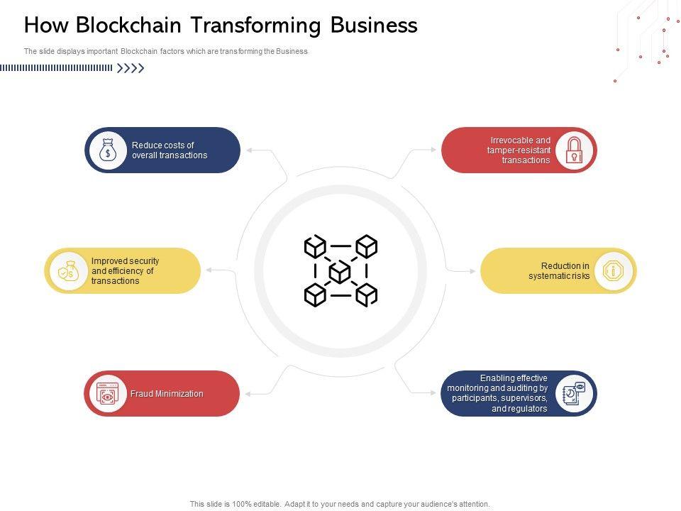 How Blockchain Transforming Business Cubes Powerpoint Presentation Grid
