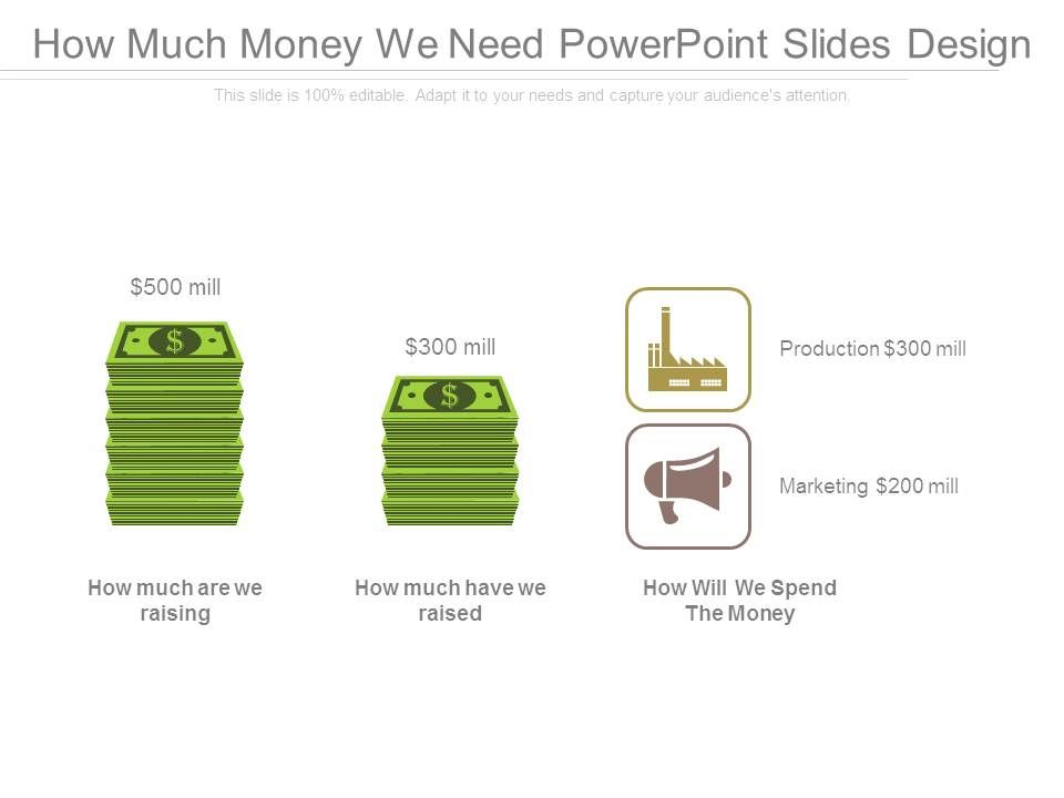 how much money we need powerpoint slides design powerpoint