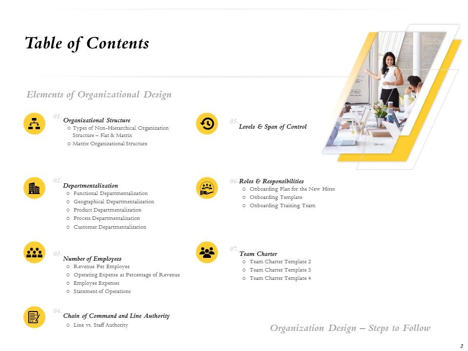 How To Choose The Right Organizational Structure For Your Business Powerpoint Presentation Slides Presentation Graphics Presentation Powerpoint Example Slide Templates