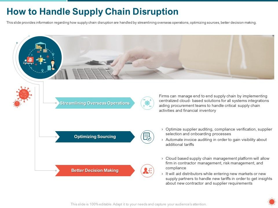 How To Handle Supply Chain Disruption Tariffs Ppt Powerpoint Presentation Gallery Introduction