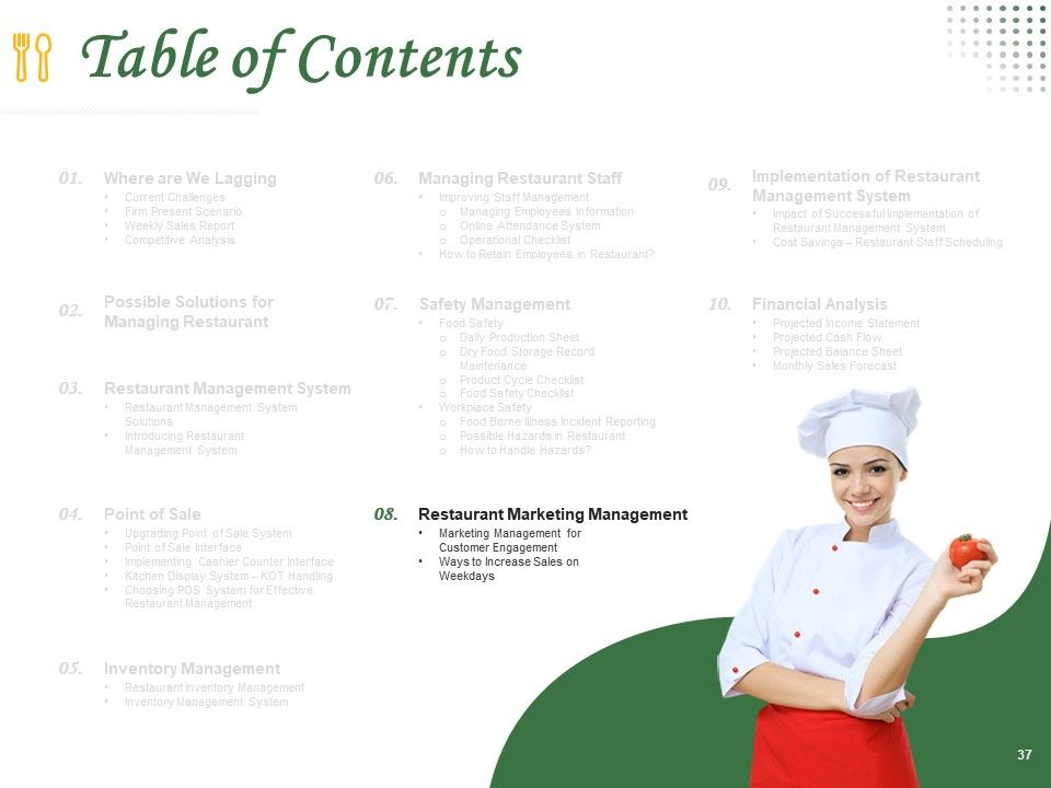 How To Manage Restaurant Business Powerpoint Presentation Slides Powerpoint Slide Template Presentation Templates Ppt Layout Presentation Deck