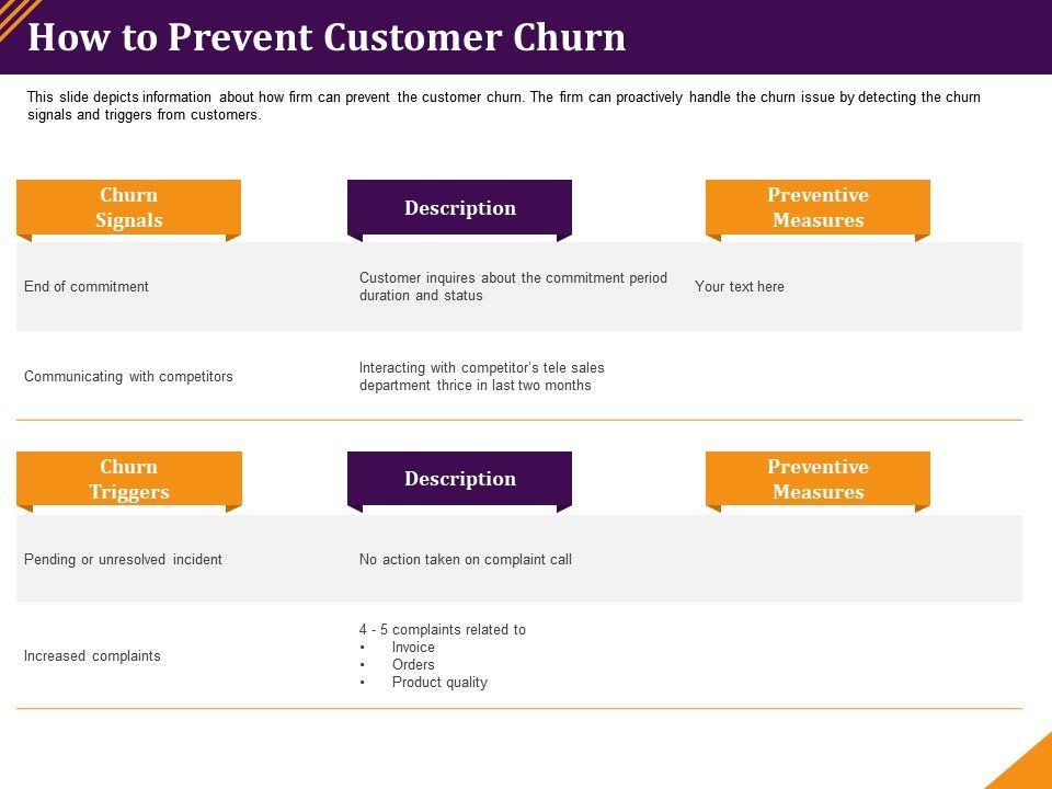How To Prevent Customer Churn Commitment Period Ppt Powerpoint Topics