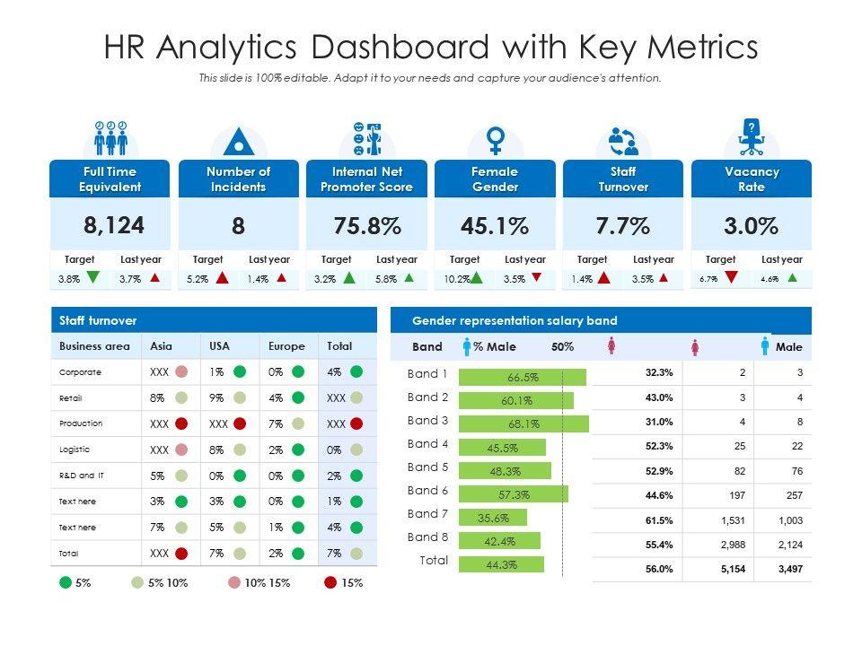 HR Analytics Dashboard With Key Metrics