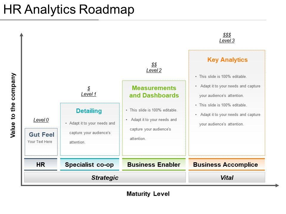 hr_analytics_roadmap_presentation_deck_Slide01