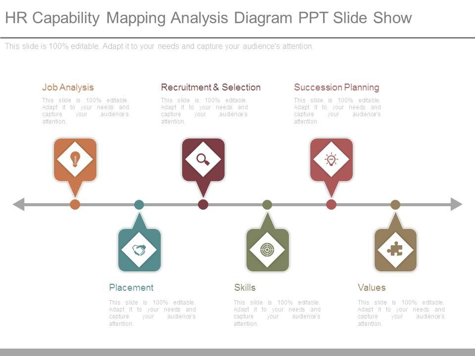Hr capability mapping analysis diagram ppt slide show presentation hrcapabilitymappinganalysisdiagrampptslideshowslide01 hrcapabilitymappinganalysisdiagrampptslideshowslide02 ccuart Images