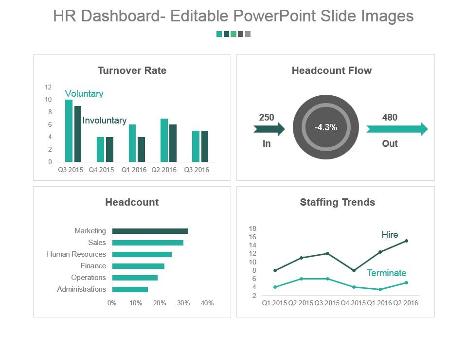 Hr Dashboard Editable Powerpoint Slide Images  Template