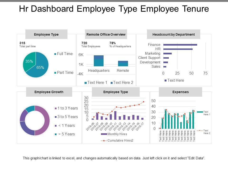 hr_dashboard_employee_type_employee_tenure_Slide01