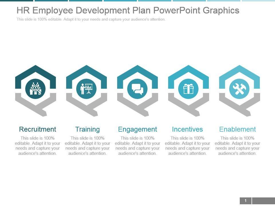 Hr Employee Development Plan Powerpoint Graphics | PowerPoint