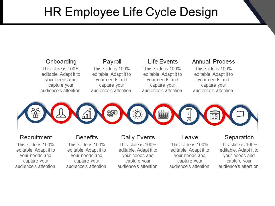 Hr Employee Life Cycle Design Powerpoint Graphics | PowerPoint