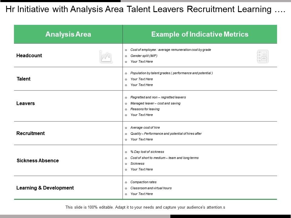 hr_initiative_with_analysis_area_talent_leavers_recruitment_learning_and_development_Slide01