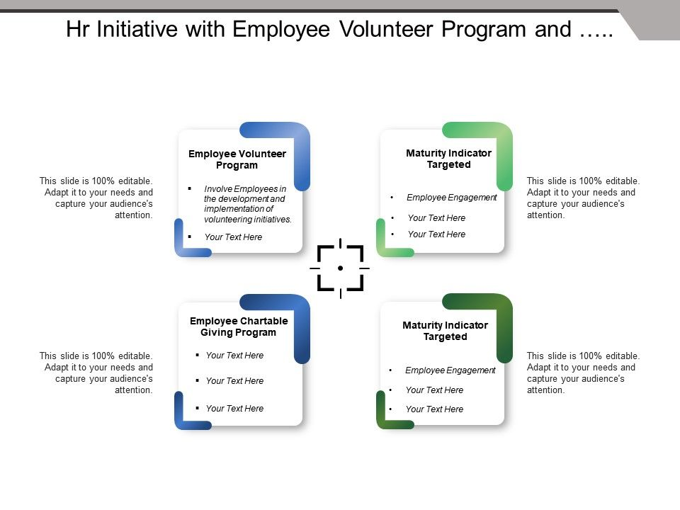 hr_initiative_with_employee_volunteer_program_and_maturity_indictor_targeted_Slide01