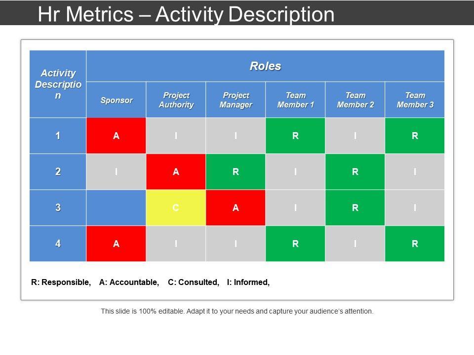 hr_metrics_activity_description_ppt_slide_design_Slide01