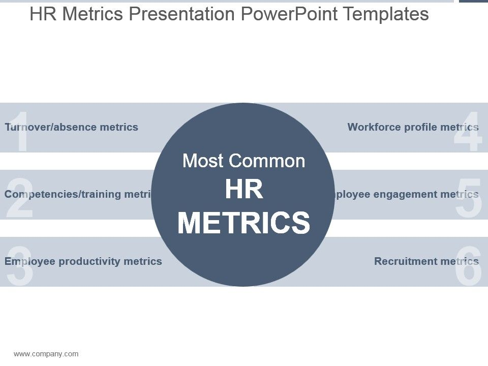 Hr Metrics Presentation Powerpoint Templates  Powerpoint Templates