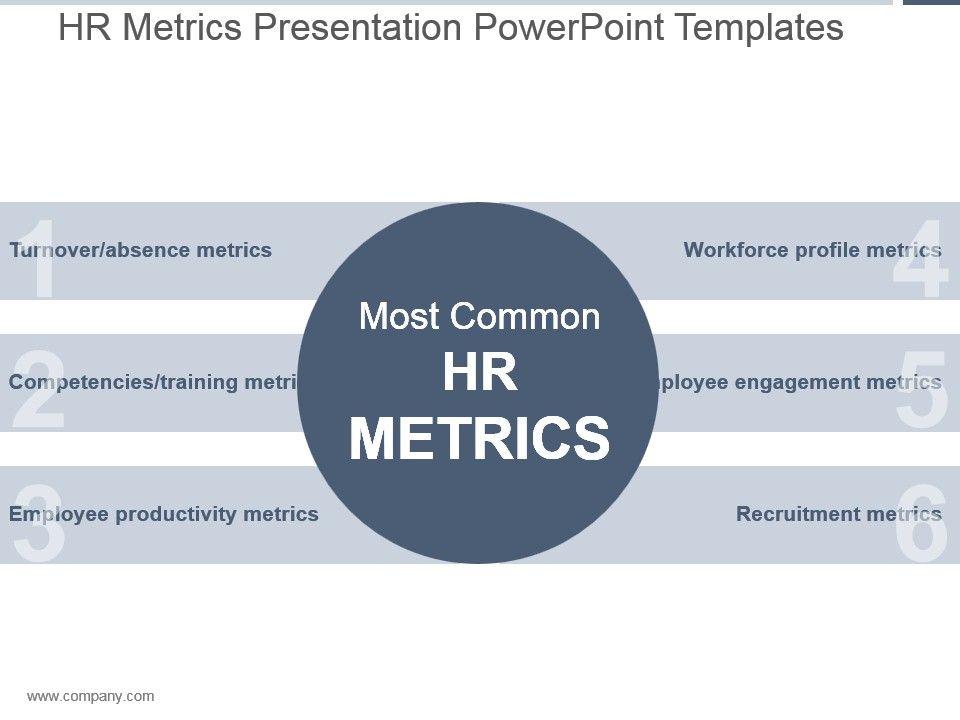 Hr Metrics Presentation Powerpoint Templates Powerpoint Templates