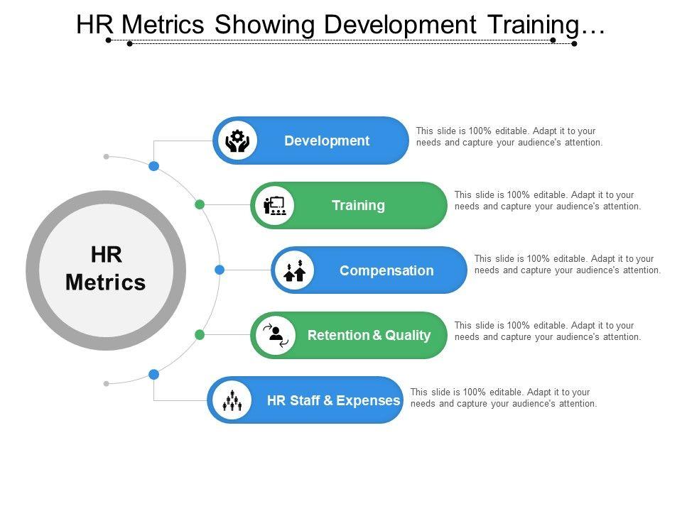 hr_metrics_showing_development_training_compensation_and_retention_Slide01