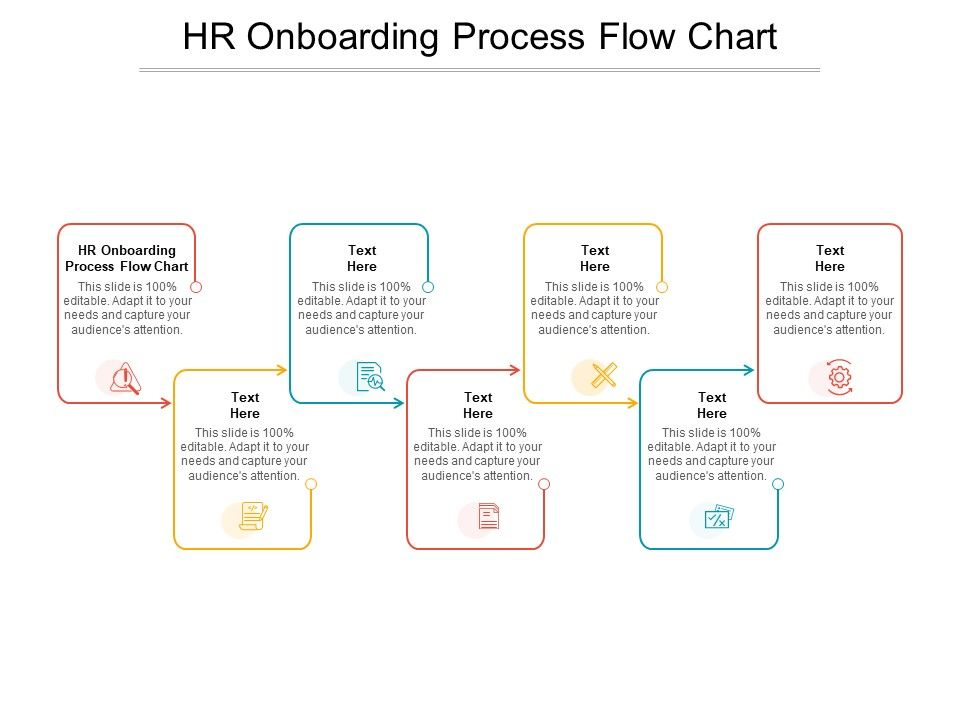 HR Onboarding Process Flow Chart Ppt Powerpoint ...