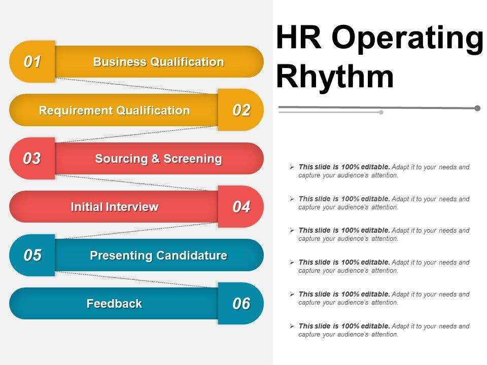 Hr operating rhythm presentation powerpoint templates ppt slide hroperatingrhythmslide01 hroperatingrhythmslide02 hroperatingrhythmslide03 hroperatingrhythmslide04 hroperatingrhythmslide05 friedricerecipe Images