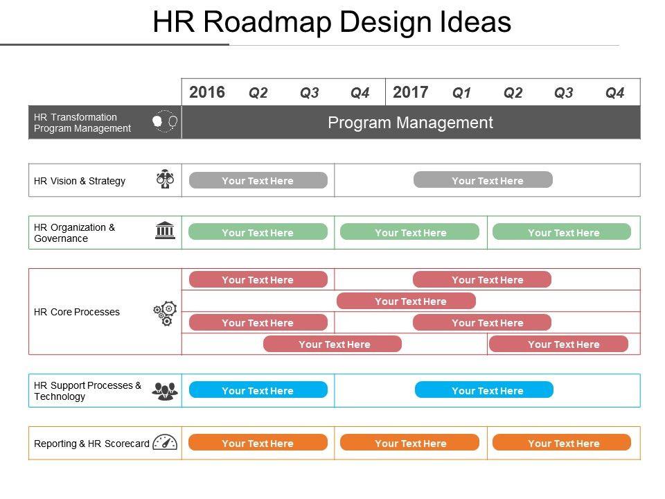 hr roadmap design ideas presentation images