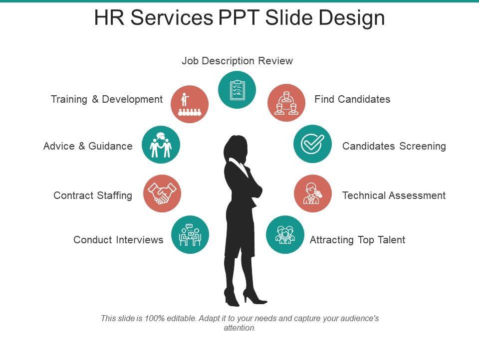 Hr Services Ppt Slide Design | PowerPoint Presentation