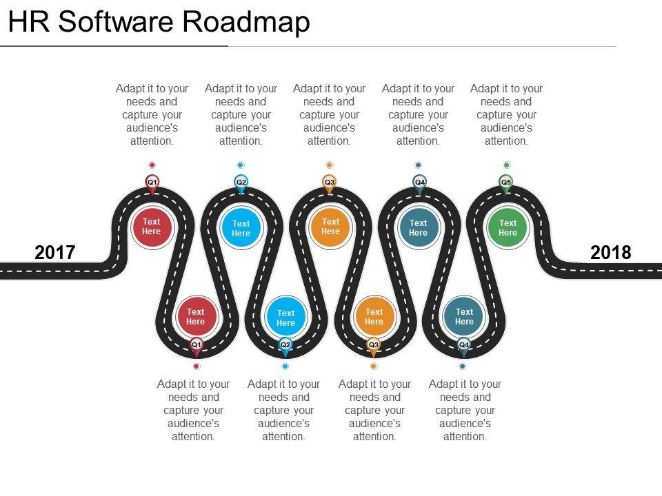 Nice Hr Roadmap Template Images Hr Software Roadmap Presentation