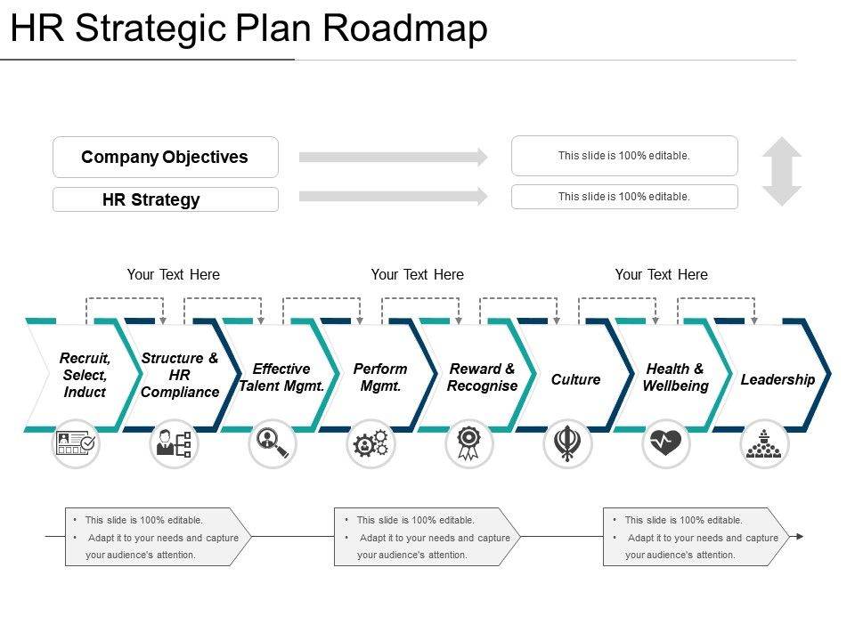 Hr Strategic Plan Roadmap Ppt Sample Download | PowerPoint Slides