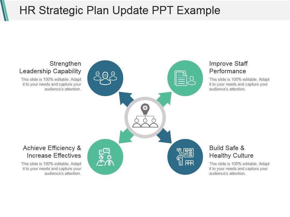 Hr Strategic Plan Update Ppt Example  Powerpoint Slide Templates
