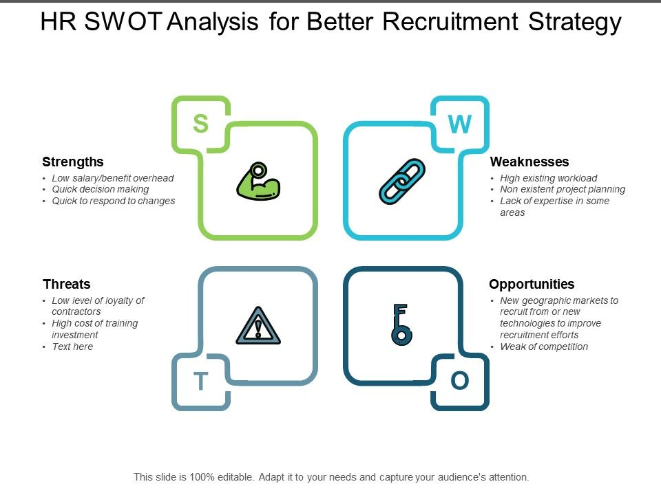 hr_swot_analysis_for_better_recruitment_strategy_Slide01