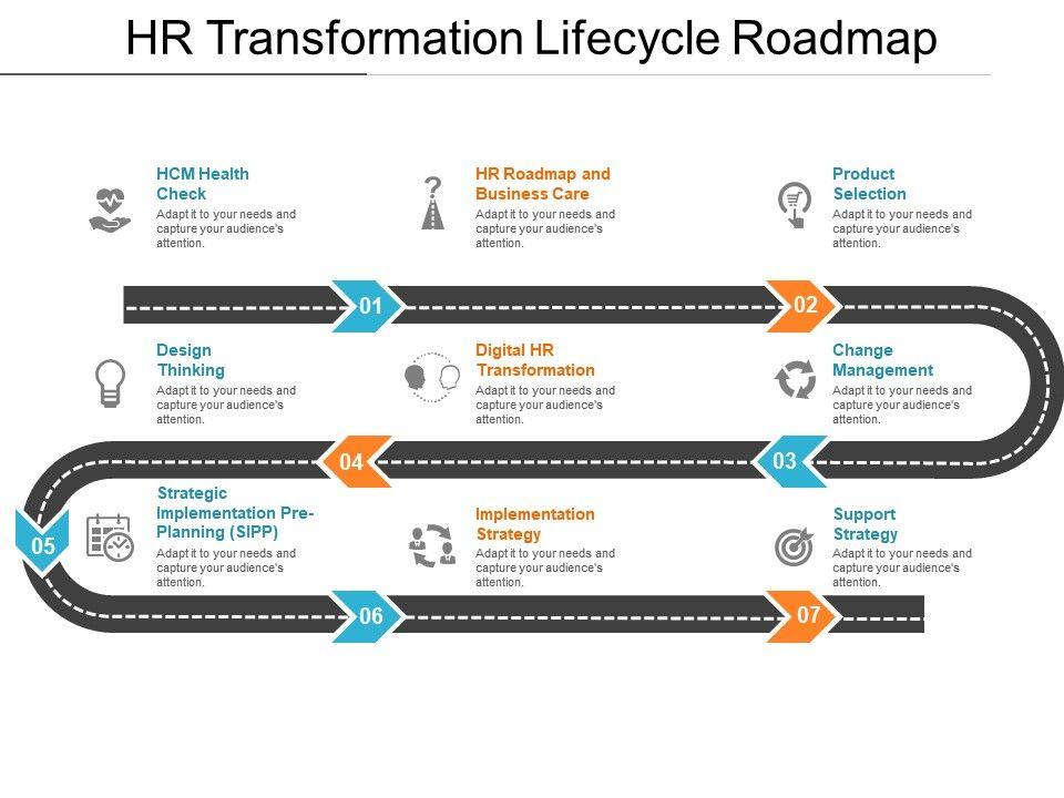 hr_transformation_lifecycle_roadmap_Slide01