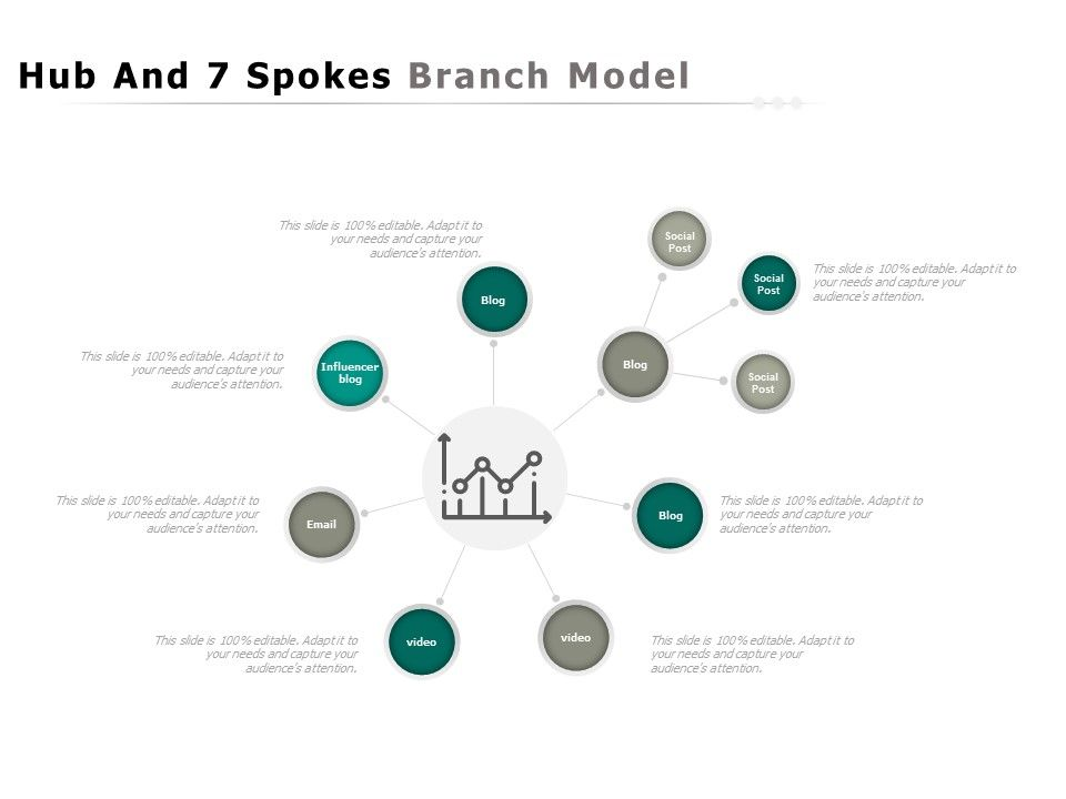Hub And 7 Spokes Branch Model