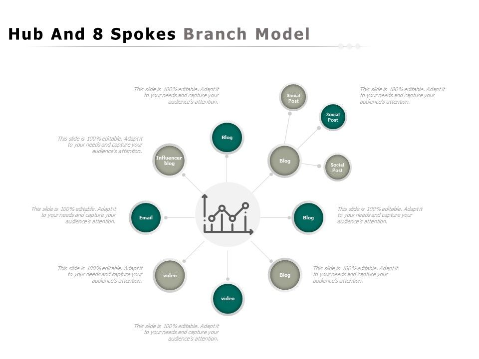 Hub And 8 Spokes Branch Model
