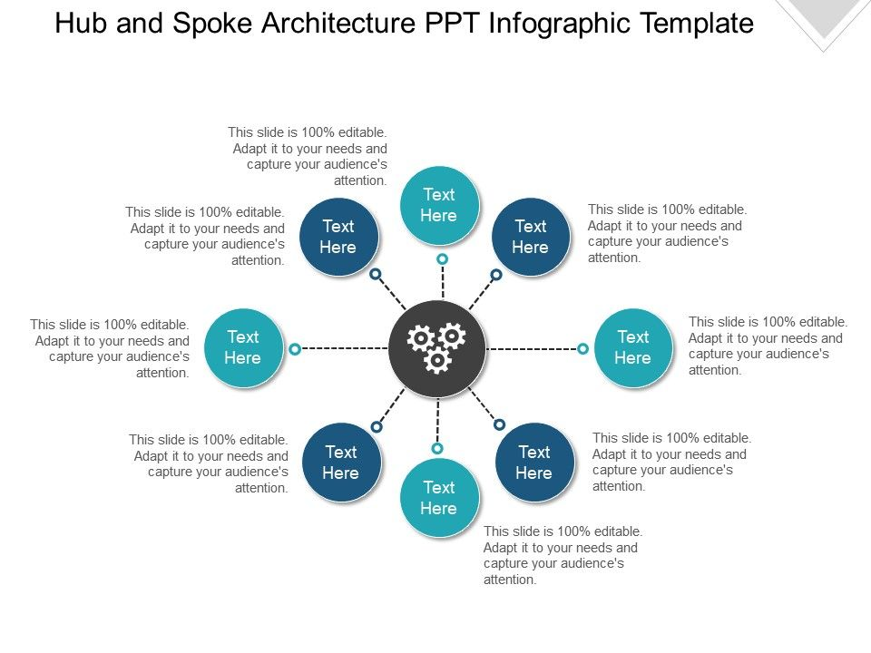 hub and spoke architecture ppt infographic template powerpoint