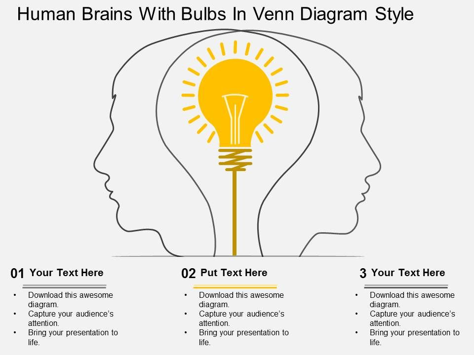 Human Brains With Bulbs In Venn Diagram Style Flat Powerpoint Design