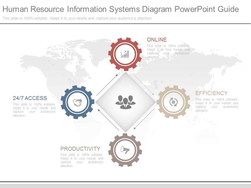 Human Resource Information Systems Diagram Powerpoint