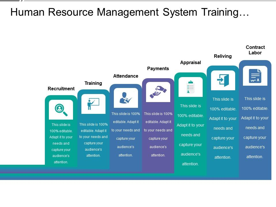 human_resource_management_system_training_appraisal_reliving_with_icons_Slide01
