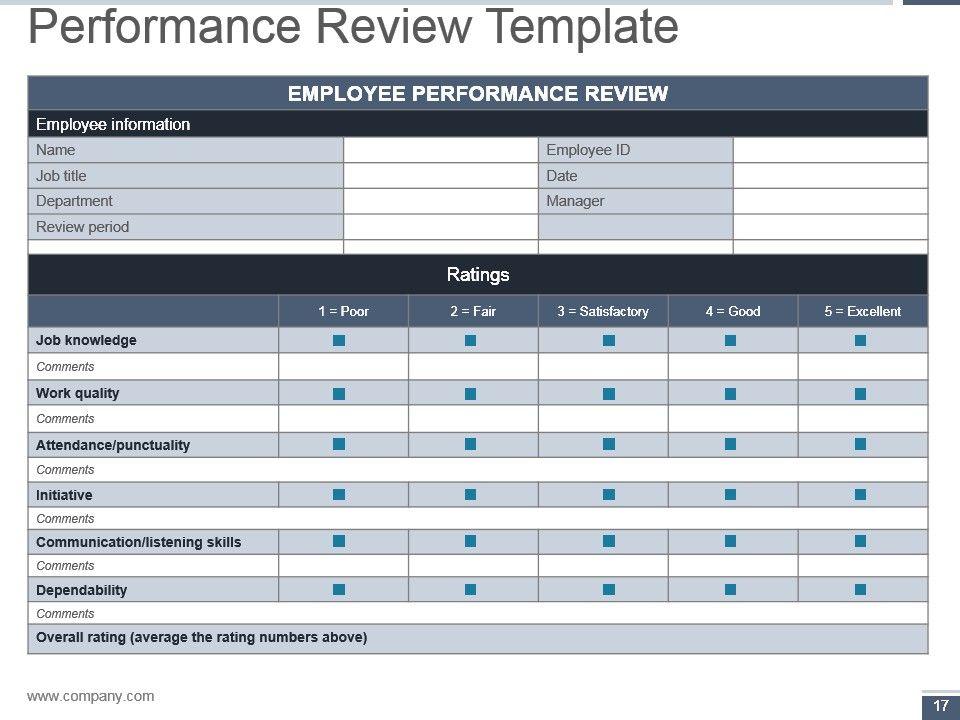 Human Resource Metrics Powerpoint Presentation Slides
