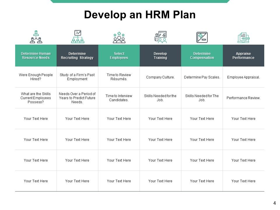 Human Resource Planning Process Powerpoint Presentation