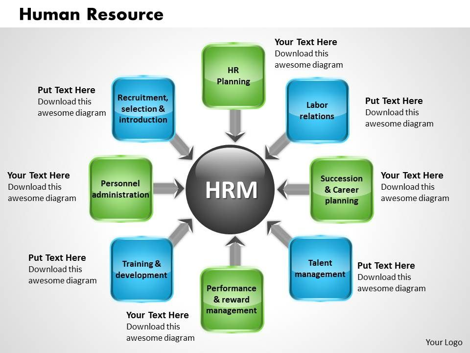 what is e hr an analysis Swot analysis often talks of the basics of business people see it as so important because the method evaluates a project or business venture's strengths, weaknesses, opportunities, and threats.