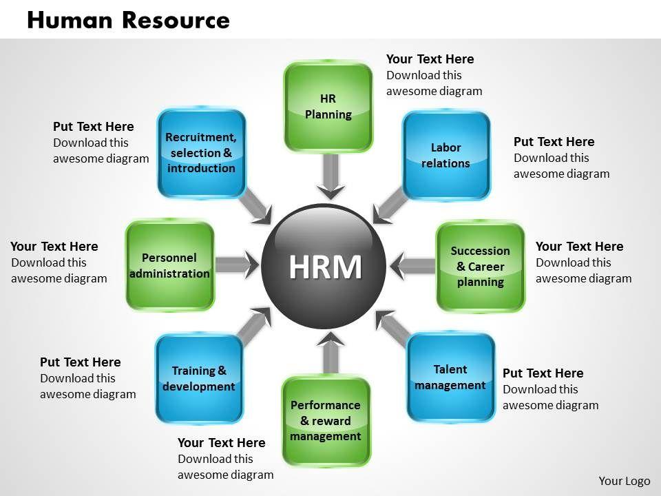 Human resource powerpoint presentation slide template | powerpoint.