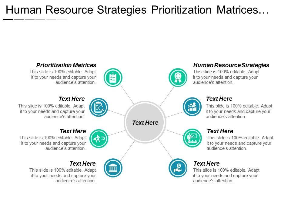 Human Resource Strategies Prioritization Matrices Quality