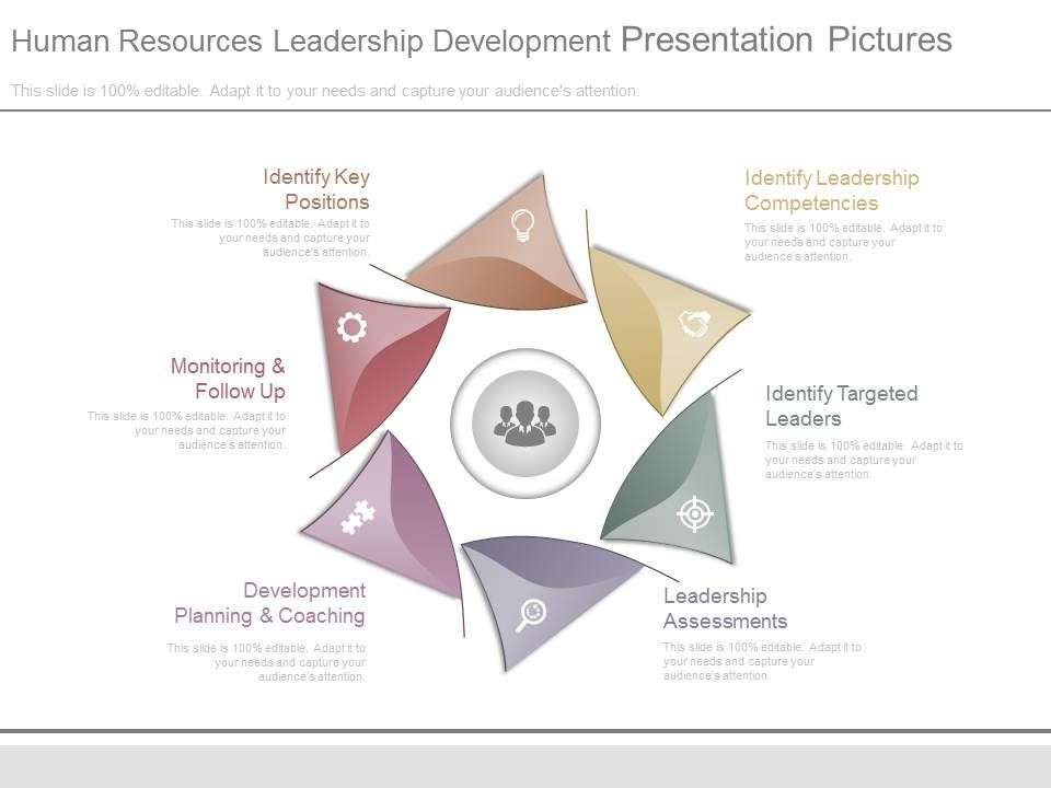 human_resources_leadership_development_presentation_pictures_Slide01