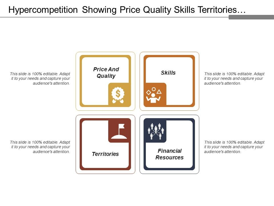 Hyper Competition Showing Price Quality Skills Territories