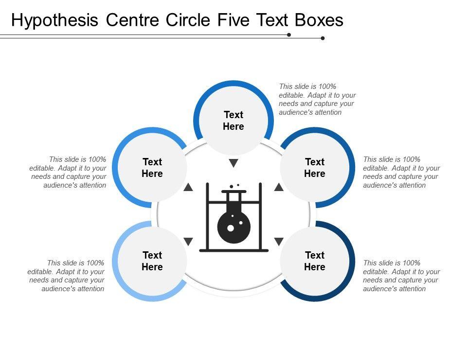 hypothesis_centre_circle_five_text_boxes_Slide01