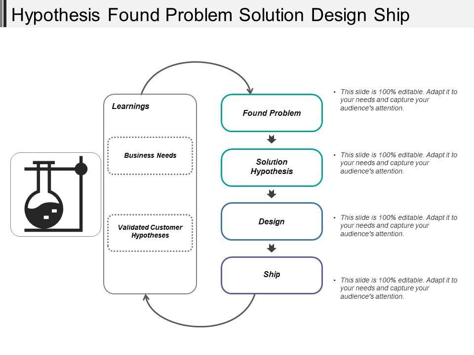 Hypothesis Found Problem Solution Design Ship | PowerPoint Design ...